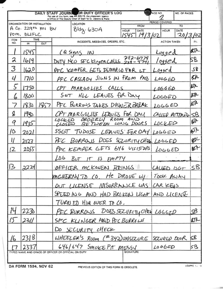 031902 Alpha Company log